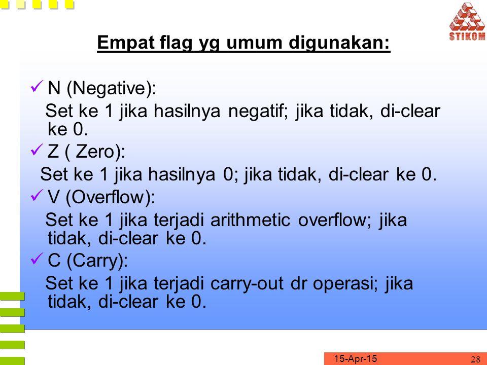15-Apr-15 28 Empat flag yg umum digunakan: N (Negative): Set ke 1 jika hasilnya negatif; jika tidak, di-clear ke 0. Z ( Zero): Set ke 1 jika hasilnya