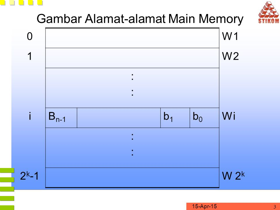 15-Apr-15 3 Gambar Alamat-alamat Main Memory 0W1 1W2 :::: iB n-1 b1b1 b0b0 Wi :::: 2 k -1W 2 k