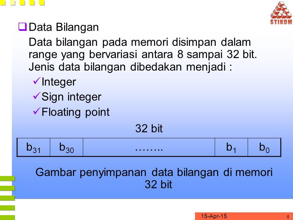 15-Apr-15 4  Data Bilangan Data bilangan pada memori disimpan dalam range yang bervariasi antara 8 sampai 32 bit. Jenis data bilangan dibedakan menja