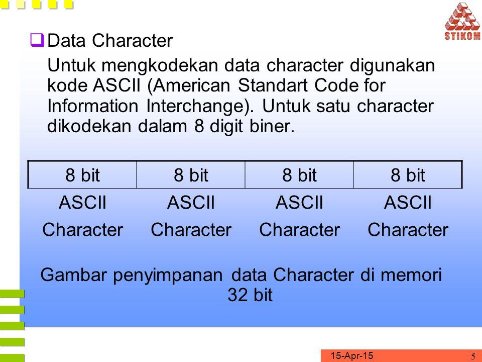 15-Apr-15 5  Data Character Untuk mengkodekan data character digunakan kode ASCII (American Standart Code for Information Interchange). Untuk satu ch