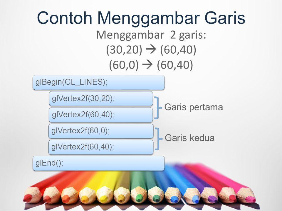Contoh Menggambar Garis glBegin(GL_LINES);glVertex2f(30,20);glVertex2f(60,40);glVertex2f(60,0);glVertex2f(60,40);glEnd(); Menggambar 2 garis: (30,20)  (60,40) (60,0)  (60,40) Garis pertama Garis kedua