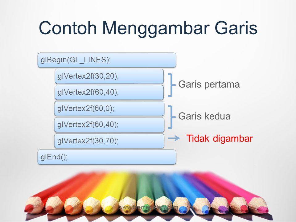 Contoh Menggambar Garis www.themegallery.com glBegin(GL_LINES);glVertex2f(30,20);glVertex2f(60,40);glVertex2f(60,0);glVertex2f(60,40);glVertex2f(30,70);glEnd(); Garis pertama Garis kedua Tidak digambar