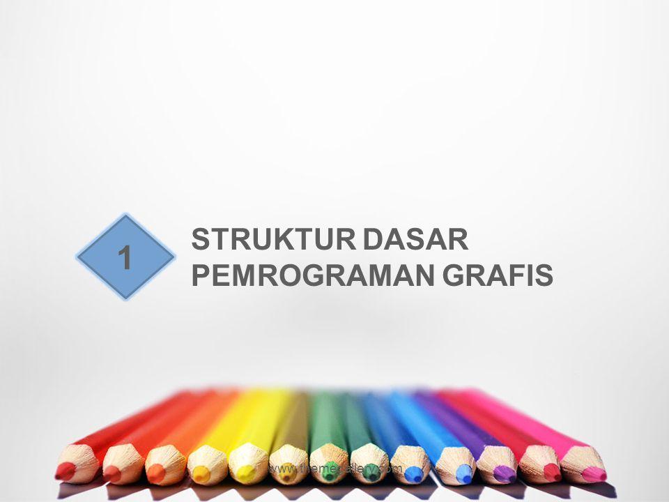 www.themegallery.com 1 STRUKTUR DASAR PEMROGRAMAN GRAFIS