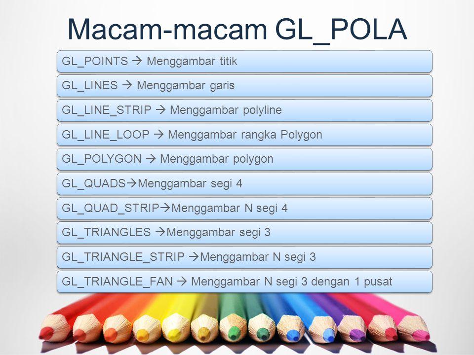 Macam-macam GL_POLA GL_POINTS  Menggambar titikGL_LINES  Menggambar garisGL_LINE_STRIP  Menggambar polylineGL_LINE_LOOP  Menggambar rangka PolygonGL_POLYGON  Menggambar polygonGL_QUADS  Menggambar segi 4GL_QUAD_STRIP  Menggambar N segi 4GL_TRIANGLES  Menggambar segi 3GL_TRIANGLE_STRIP  Menggambar N segi 3GL_TRIANGLE_FAN  Menggambar N segi 3 dengan 1 pusat