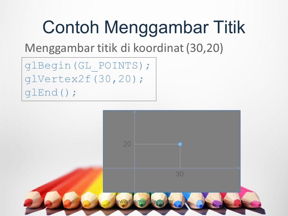 Contoh Menggambar Titik www.themegallery.com glBegin(GL_POINTS); glVertex2f(30,20); glEnd(); Menggambar titik di koordinat (30,20) 30 20
