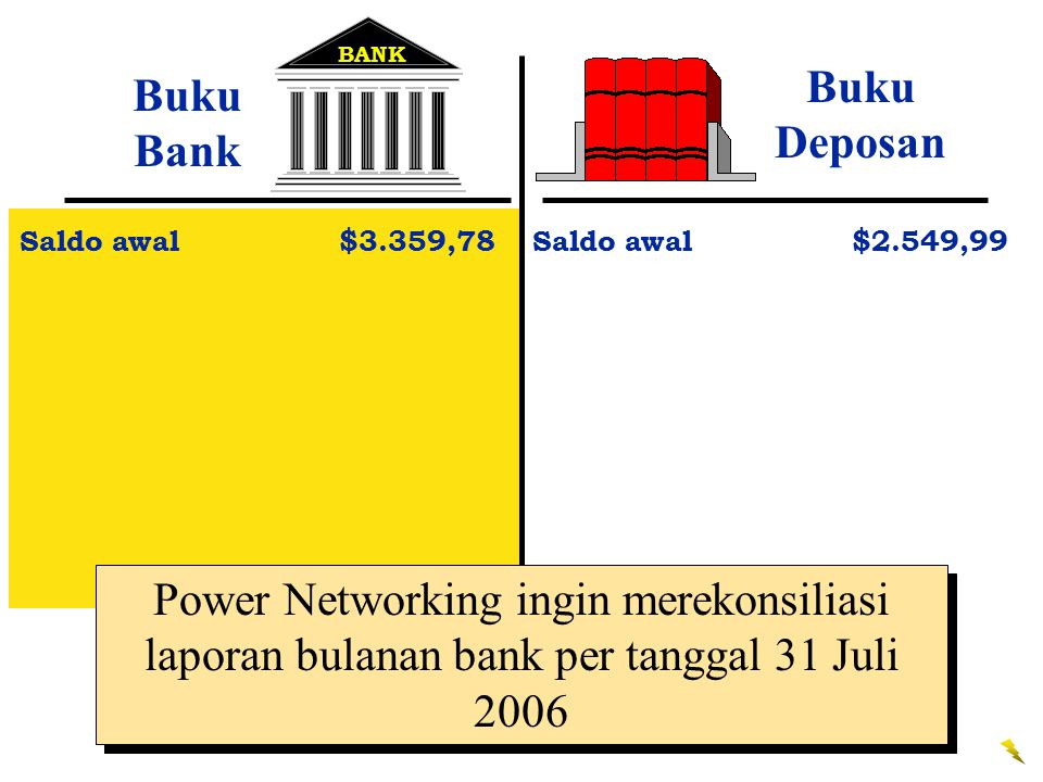 BANK Buku Bank Saldo awal$3.359,78 Buku Deposan Saldo awal$2.549,99 Power Networking ingin merekonsiliasi laporan bulanan bank per tanggal 31 Juli 2006