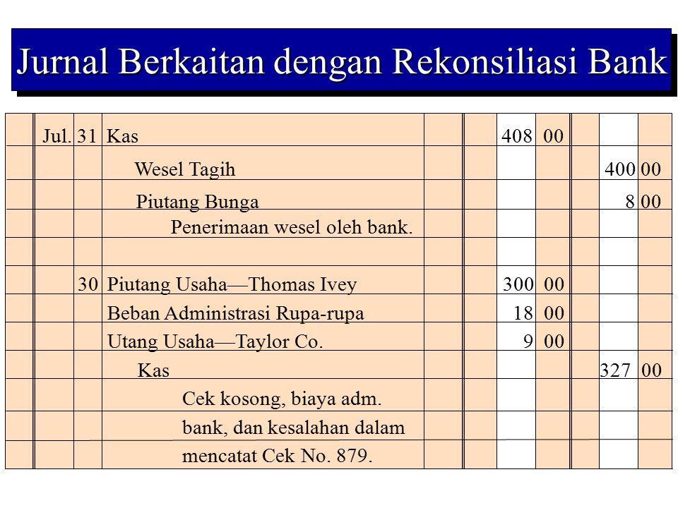 Jurnal Berkaitan dengan Rekonsiliasi Bank Jul.31Kas 408 00 Penerimaan wesel oleh bank.
