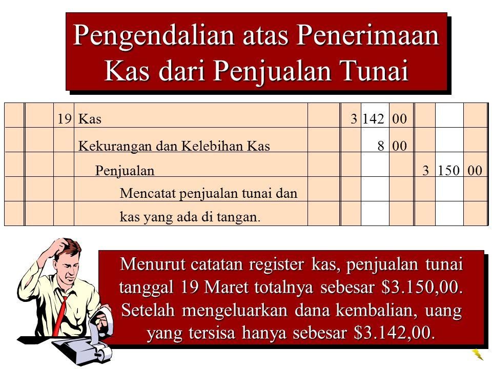 Pengendalian atas Penerimaan Kas dari Penjualan Tunai 19Kas3 142 00 Kekurangan dan Kelebihan Kas8 00 Mencatat penjualan tunai dan kas yang ada di tangan.