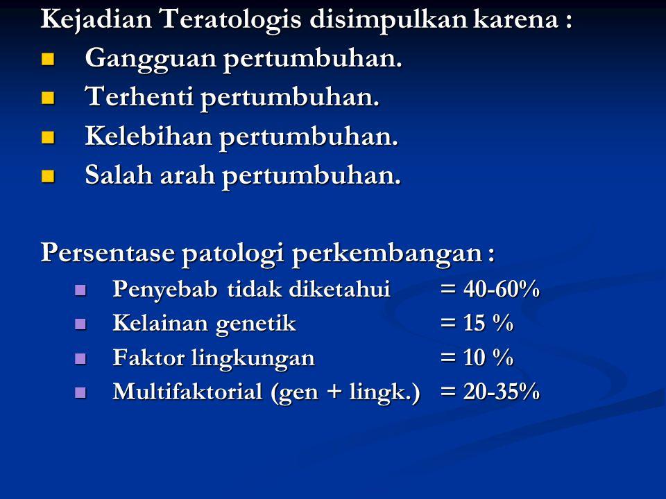 Kejadian Teratologis disimpulkan karena : Gangguan pertumbuhan. Gangguan pertumbuhan. Terhenti pertumbuhan. Terhenti pertumbuhan. Kelebihan pertumbuha