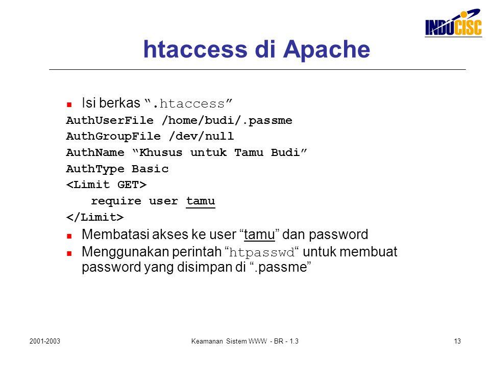 "2001-2003Keamanan Sistem WWW - BR - 1.313 htaccess di Apache Isi berkas "".htaccess"" AuthUserFile /home/budi/.passme AuthGroupFile /dev/null AuthName """