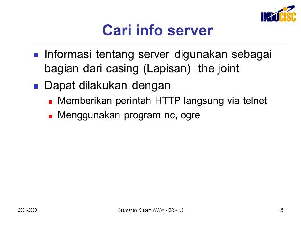 2001-2003Keamanan Sistem WWW - BR - 1.315 Cari info server Informasi tentang server digunakan sebagai bagian dari casing (Lapisan) the joint Dapat dil