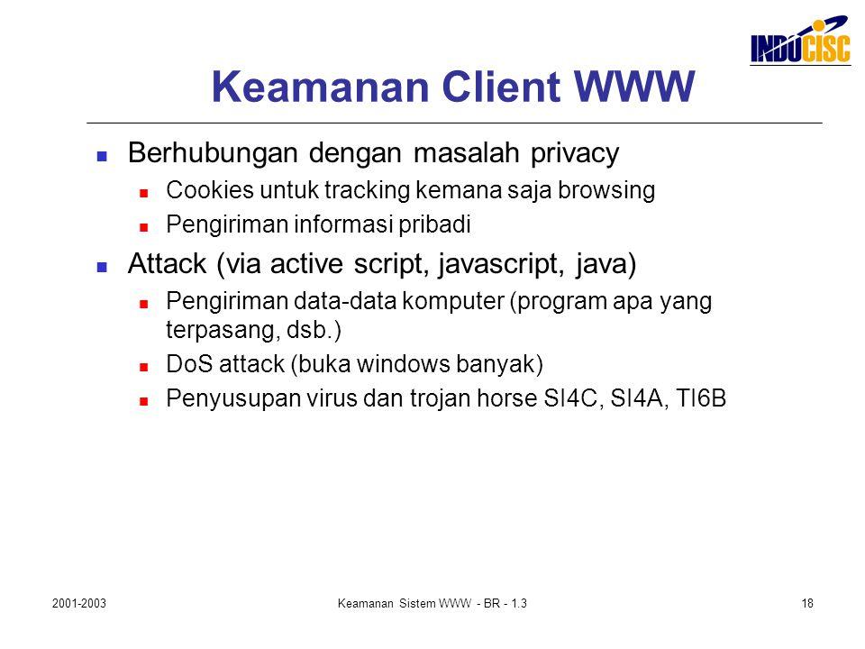 2001-2003Keamanan Sistem WWW - BR - 1.318 Keamanan Client WWW Berhubungan dengan masalah privacy Cookies untuk tracking kemana saja browsing Pengirima