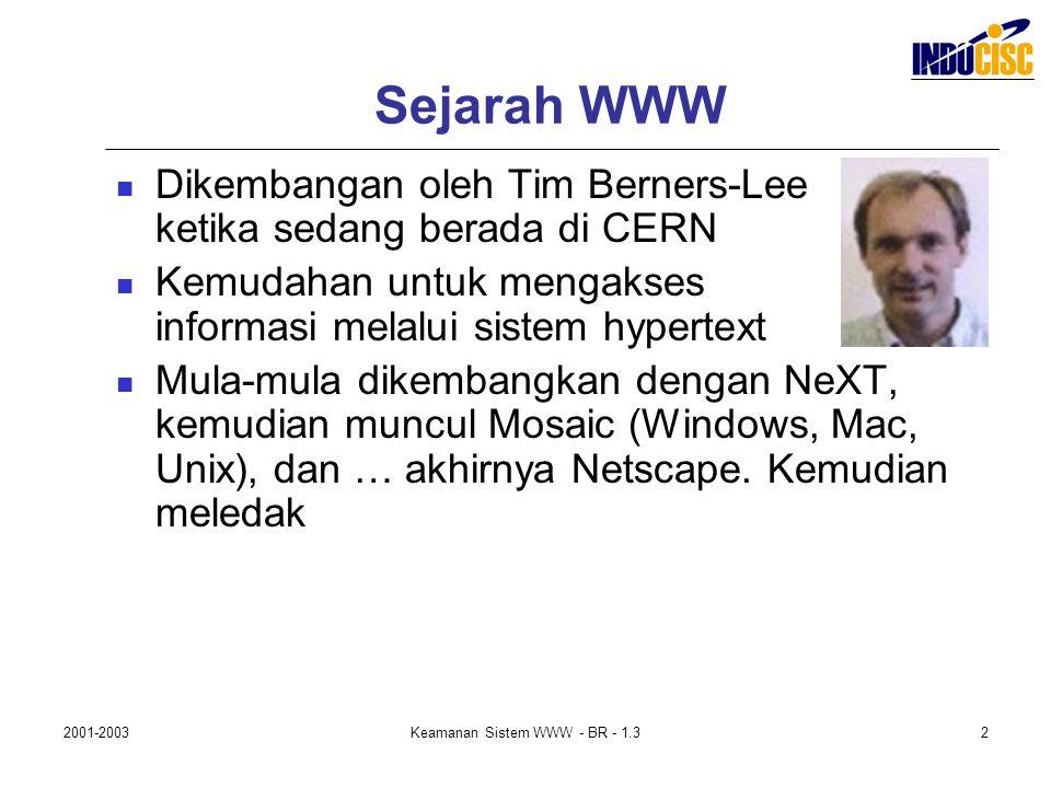 2001-2003Keamanan Sistem WWW - BR - 1.32 Sejarah WWW Dikembangan oleh Tim Berners-Lee ketika sedang berada di CERN Kemudahan untuk mengakses informasi