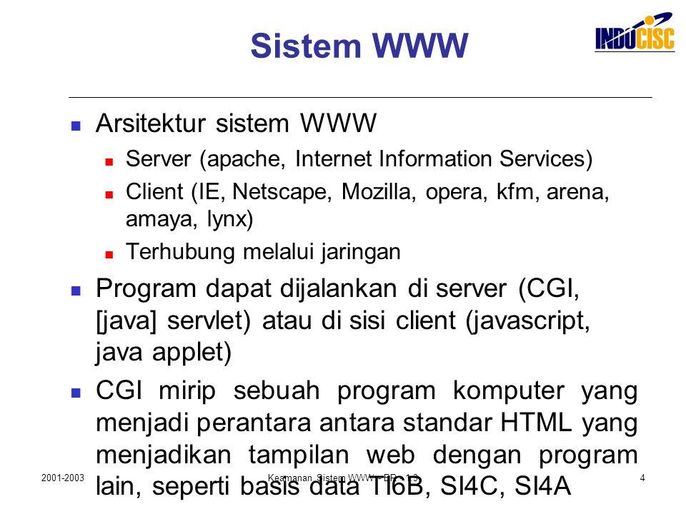 2001-2003Keamanan Sistem WWW - BR - 1.34 Sistem WWW Arsitektur sistem WWW Server (apache, Internet Information Services) Client (IE, Netscape, Mozilla