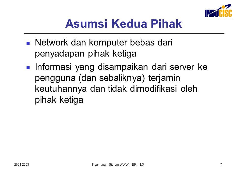 2001-2003Keamanan Sistem WWW - BR - 1.37 Asumsi Kedua Pihak Network dan komputer bebas dari penyadapan pihak ketiga Informasi yang disampaikan dari se