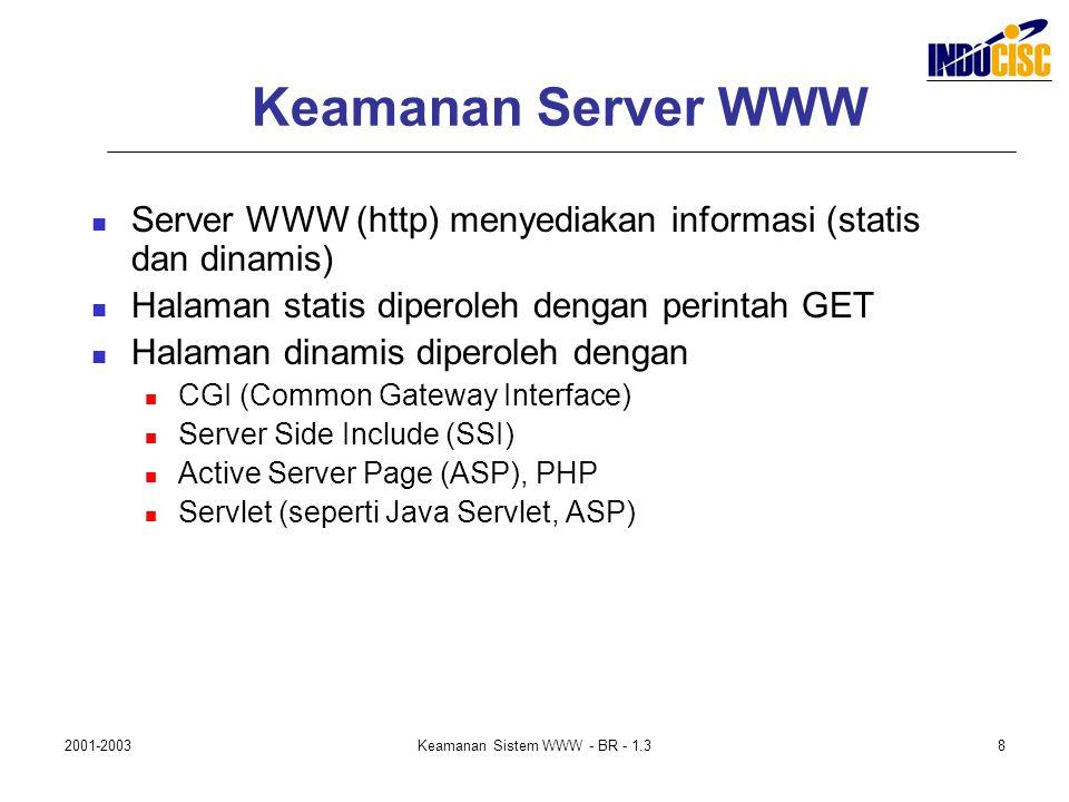 2001-2003Keamanan Sistem WWW - BR - 1.38 Keamanan Server WWW Server WWW (http) menyediakan informasi (statis dan dinamis) Halaman statis diperoleh den