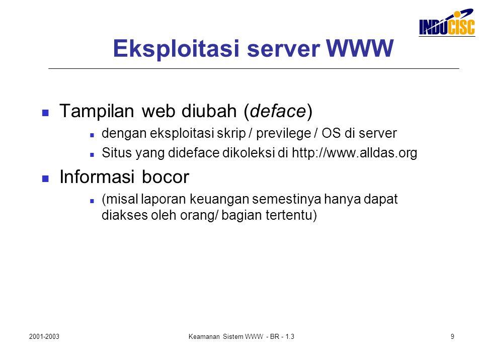 2001-2003Keamanan Sistem WWW - BR - 1.39 Eksploitasi server WWW Tampilan web diubah (deface) dengan eksploitasi skrip / previlege / OS di server Situs