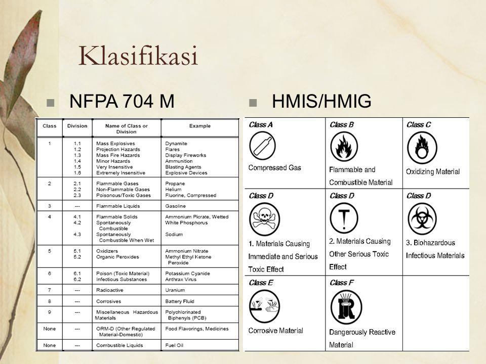 Klasifikasi NFPA 704 M HMIS/HMIG
