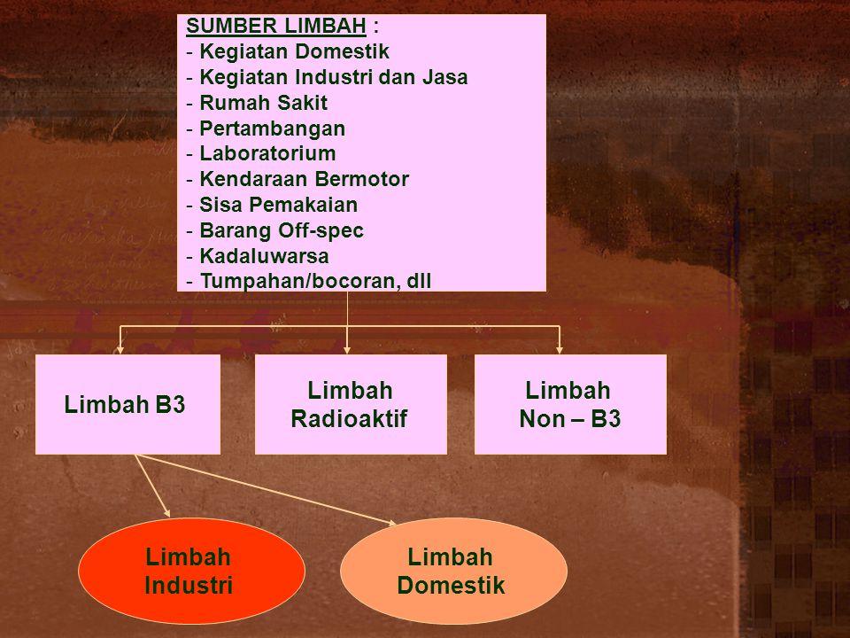 SUMBER LIMBAH : - Kegiatan Domestik - Kegiatan Industri dan Jasa - Rumah Sakit - Pertambangan - Laboratorium - Kendaraan Bermotor - Sisa Pemakaian - B