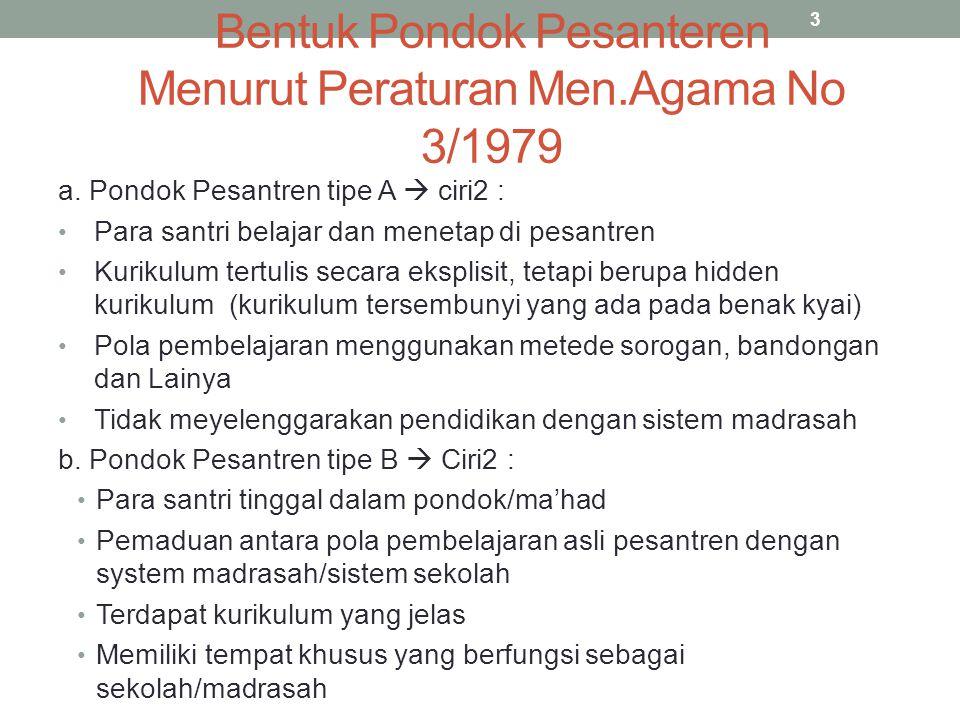 Bentuk Pondok Pesanteren Menurut Peraturan Men.Agama No 3/1979 a. Pondok Pesantren tipe A  ciri2 : Para santri belajar dan menetap di pesantren Kurik