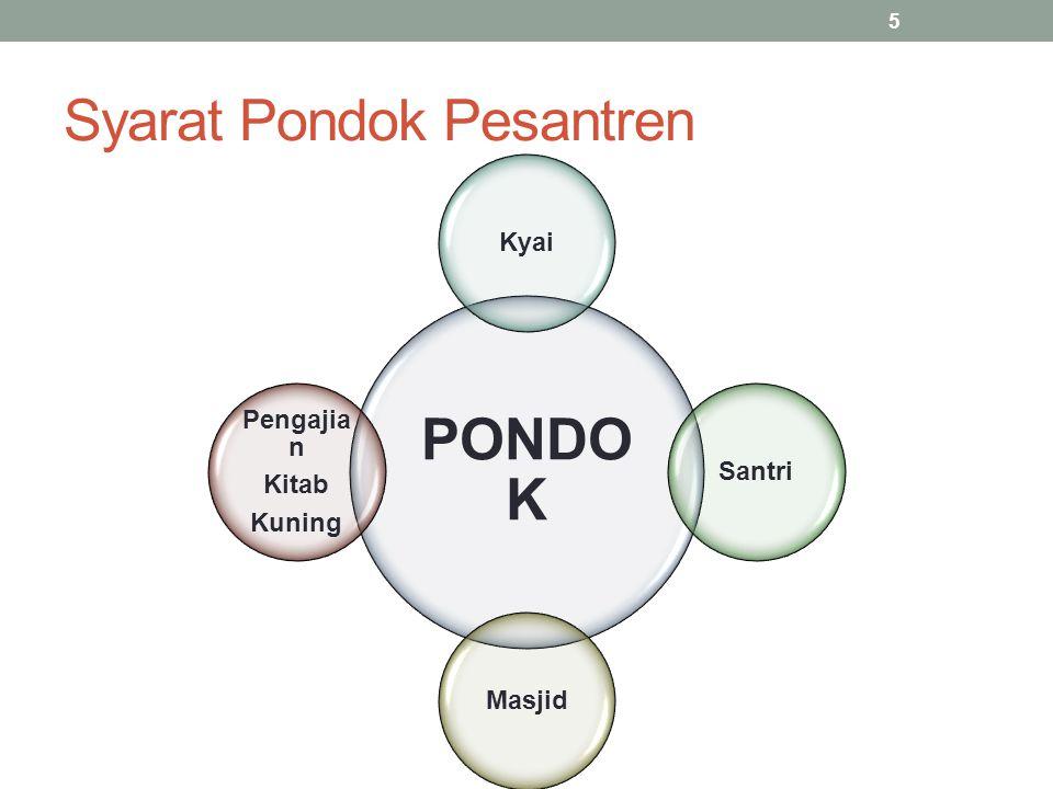 Syarat Pondok Pesantren PONDO K KyaiSantriMasjid Pengajia n Kitab Kuning 5