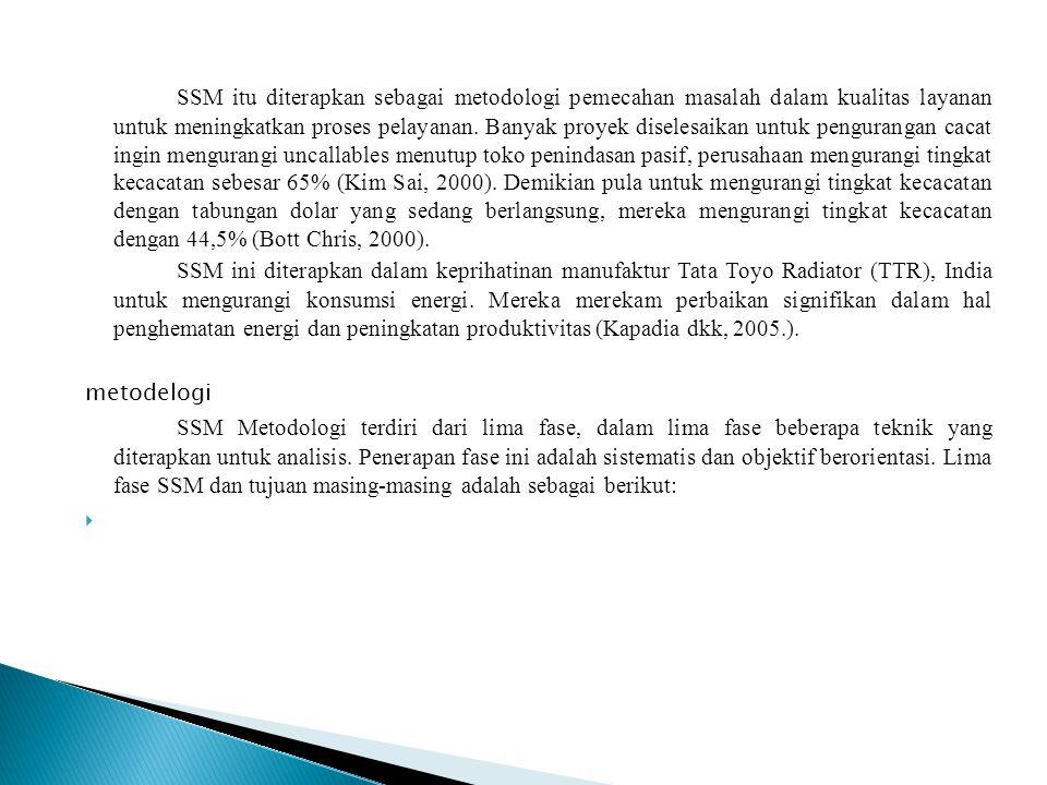SSM itu diterapkan sebagai metodologi pemecahan masalah dalam kualitas layanan untuk meningkatkan proses pelayanan. Banyak proyek diselesaikan untuk p