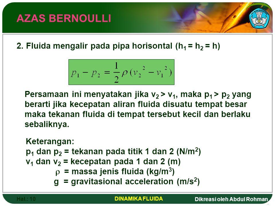 Dikreasi oleh Abdul Rohman Hal.: 10 DINAMIKA FLUIDA AZAS BERNOULLI 2. Fluida mengalir pada pipa horisontal (h 1 = h 2 = h) Persamaan ini menyatakan ji