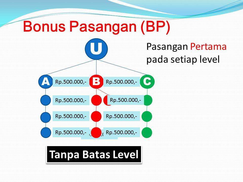 Bonus Pasangan (BP) U Tanpa Batas Level A B C Rp.500.000,- Pasangan Pertama pada setiap level