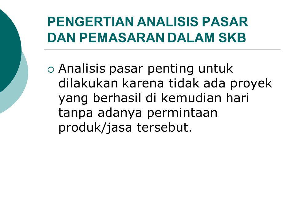 PENGERTIAN ANALISIS PASAR DAN PEMASARAN DALAM SKB  Analisis pasar penting untuk dilakukan karena tidak ada proyek yang berhasil di kemudian hari tanp