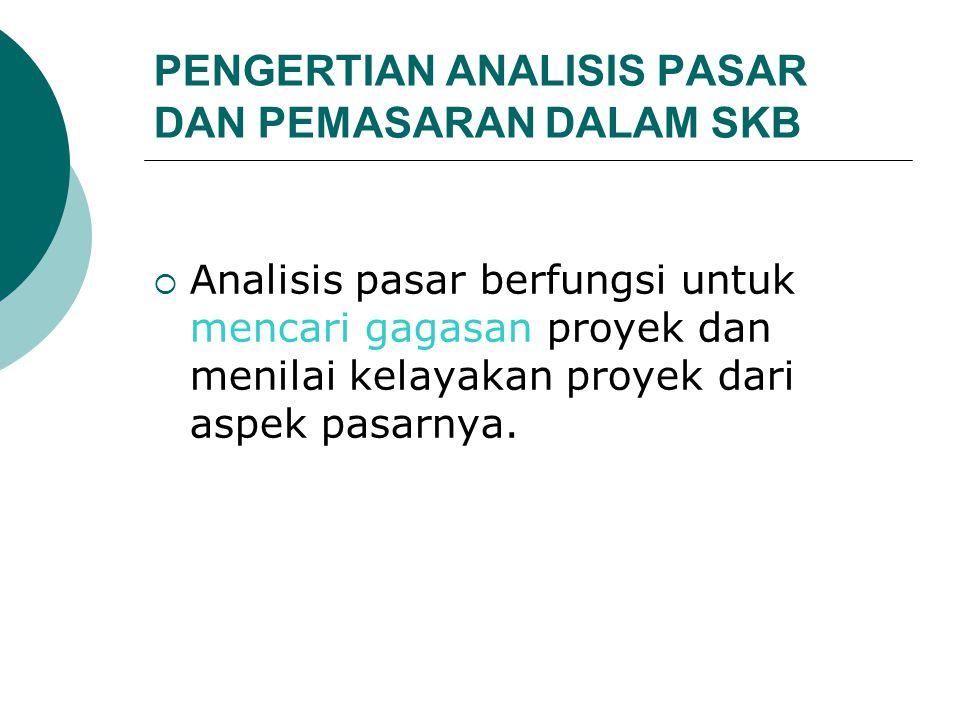 PENGERTIAN ANALISIS PASAR DAN PEMASARAN DALAM SKB  Analisis pasar berfungsi untuk mencari gagasan proyek dan menilai kelayakan proyek dari aspek pasa