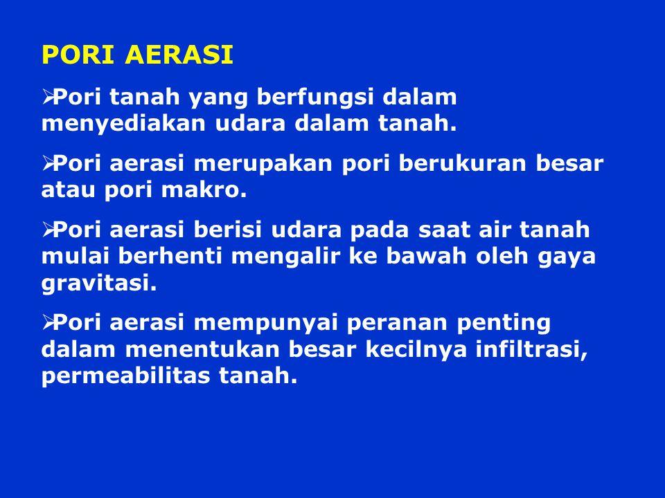 PORI AERASI  Pori tanah yang berfungsi dalam menyediakan udara dalam tanah.  Pori aerasi merupakan pori berukuran besar atau pori makro.  Pori aera