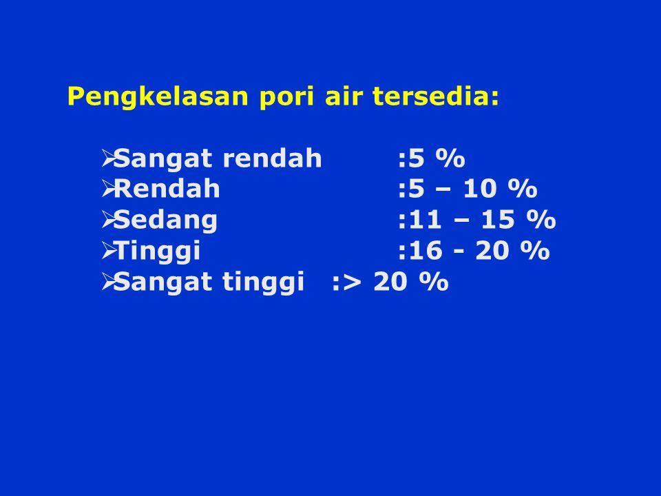Pengkelasan pori air tersedia:  Sangat rendah :5 %  Rendah:5 – 10 %  Sedang :11 – 15 %  Tinggi:16 - 20 %  Sangat tinggi:> 20 %
