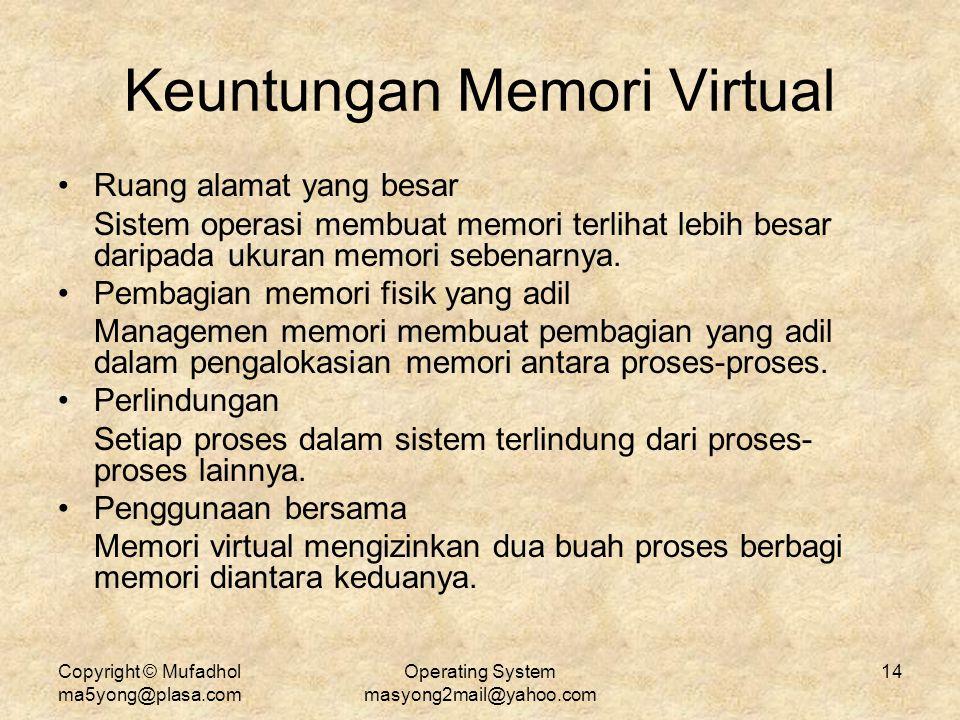 Copyright © Mufadhol ma5yong@plasa.com Operating System masyong2mail@yahoo.com 14 Keuntungan Memori Virtual Ruang alamat yang besar Sistem operasi mem