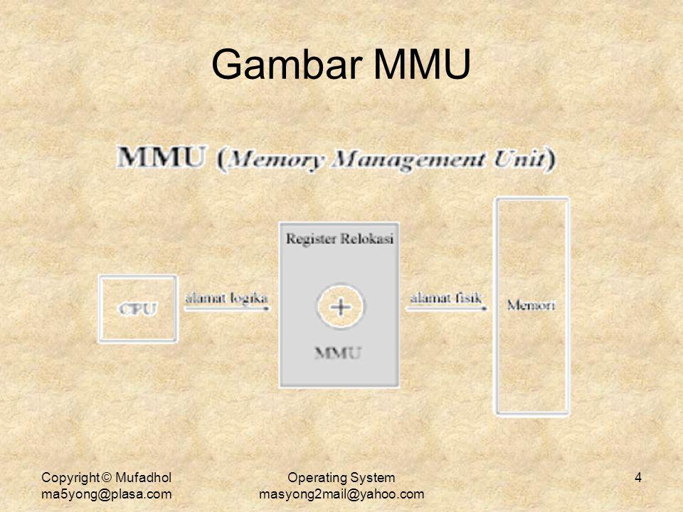 Copyright © Mufadhol ma5yong@plasa.com Operating System masyong2mail@yahoo.com 4 Gambar MMU
