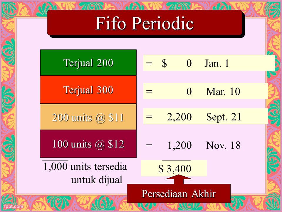 44 Fifo Periodic 200 units @ $9 300 units @ $10 400 units @ $11 100 units @ $12 1,000 units tersedia untuk dijual $10,400 =$1,800Jan.