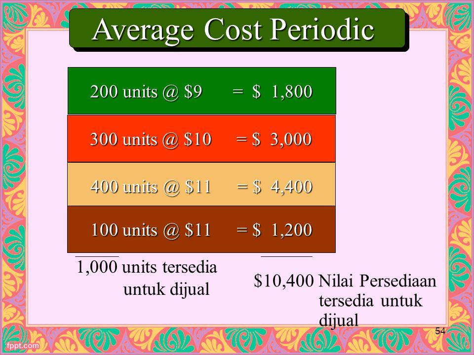 Average Cost Periodic 200 units @ $9 = $ 1,800 1,000 units tersedia untuk dijual 300 units @ $10 = $ 3,000 400 units @ $11 = $ 4,400 100 units @ $11 = $ 1,200 $10,400 Nilai Persediaan tersedia untuk dijual 54