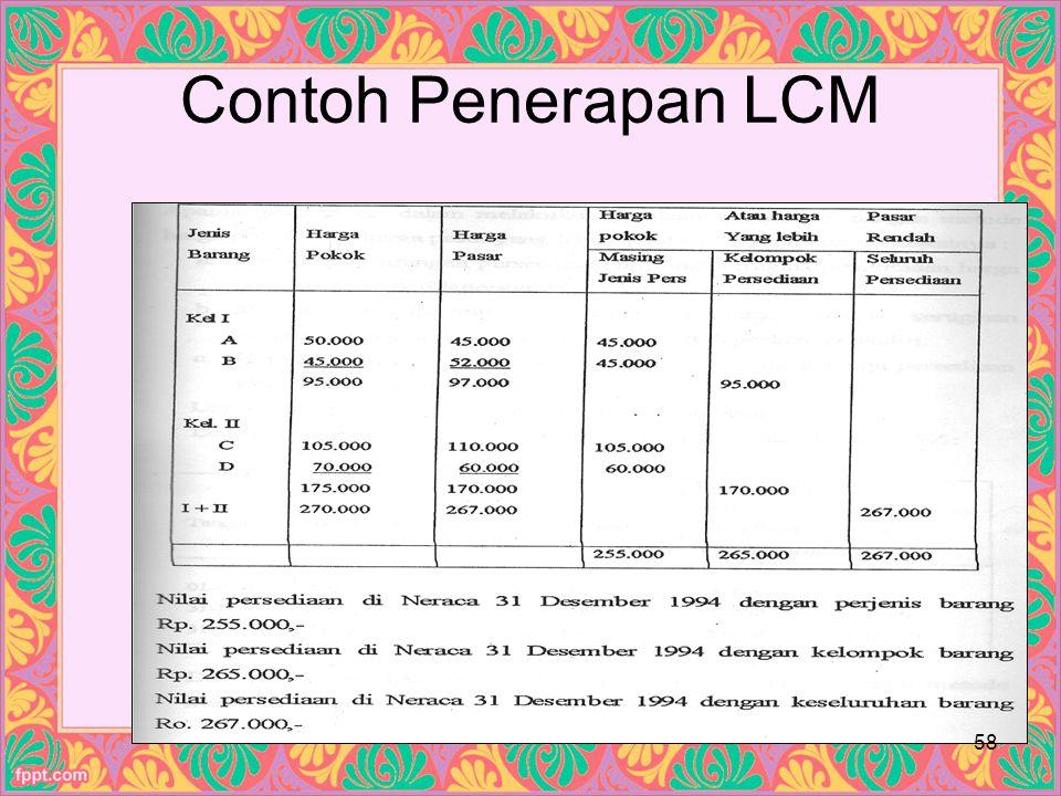 Contoh Penerapan LCM 58
