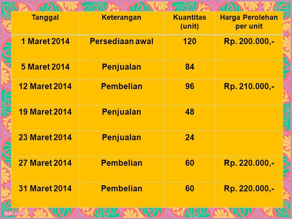 TanggalKeteranganKuantitas (unit) Harga Perolehan per unit 1 Maret 2014Persediaan awal120Rp.