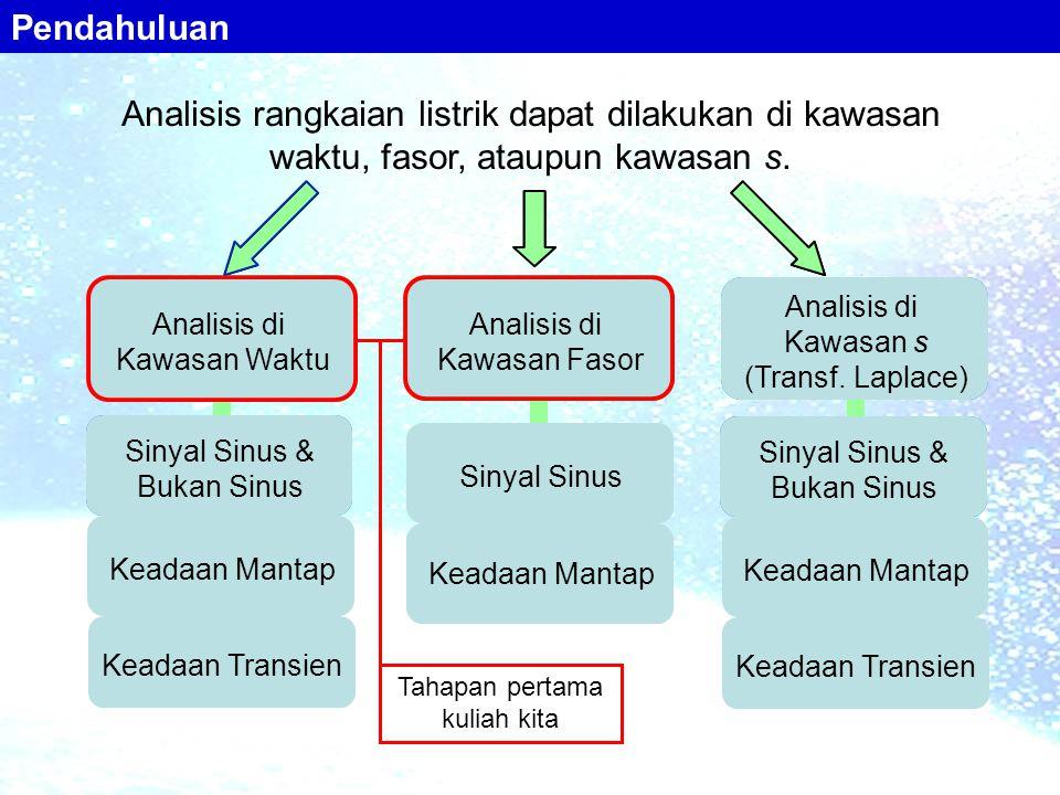 Sinyal Sinus & Bukan Sinus Keadaan Mantap Keadaan Transien Analisis di Kawasans (Transf.Laplace) Sinyal Sinus Keadaan Mantap Analisis di Kawasan Fasor