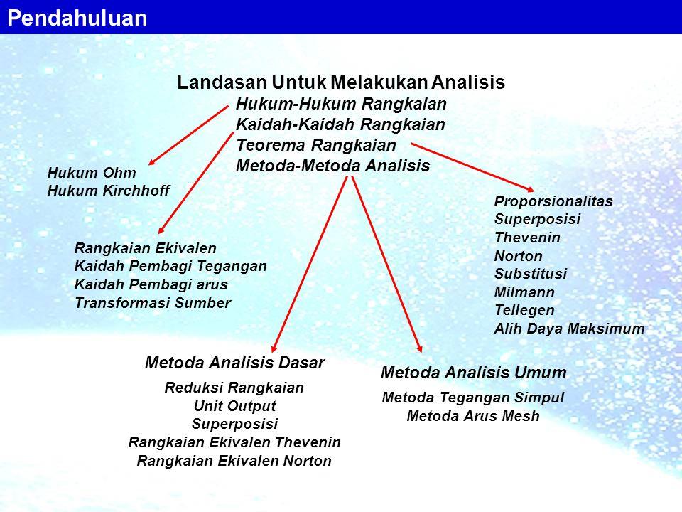 Pendahuluan Landasan Untuk Melakukan Analisis Hukum-Hukum Rangkaian Kaidah-Kaidah Rangkaian Teorema Rangkaian Metoda-Metoda Analisis Hukum Ohm Hukum K