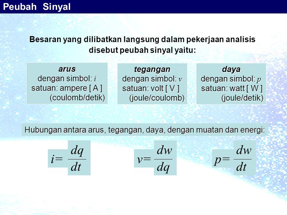 Besaran yang dilibatkan langsung dalam pekerjaan analisis disebut peubah sinyal yaitu: arus dengan simbol: i satuan: ampere [ A ] satuan: ampere [ A ]