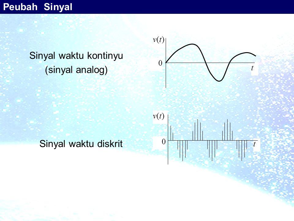 v(t)v(t) t 0 Sinyal waktu kontinyu (sinyal analog) v(t)v(t) 0 t Sinyal waktu diskrit Peubah Sinyal