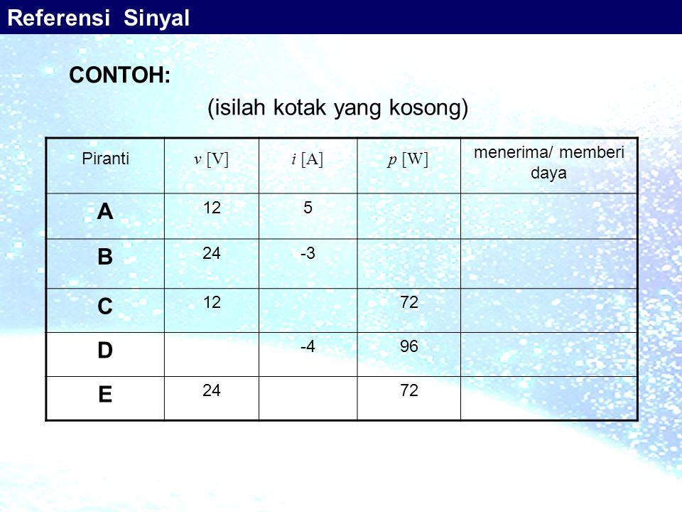 Piranti v [V]i [A]p [W] menerima/ memberi daya A 125 B 24-3 C 1272 D -496 E 2472 (isilah kotak yang kosong) Referensi Sinyal CONTOH: