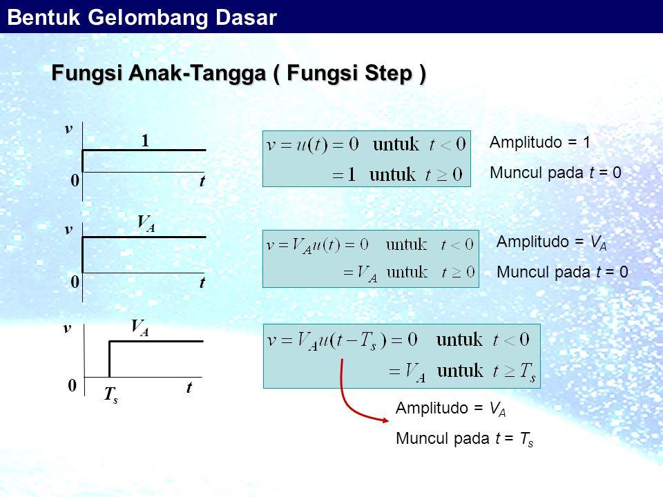 v 0 VAVA t v 0 VAVA TsTs t v 0 1 t Fungsi Anak-Tangga ( Fungsi Step ) Bentuk Gelombang Dasar Amplitudo = 1 Muncul pada t = 0 Amplitudo = V A Muncul pa