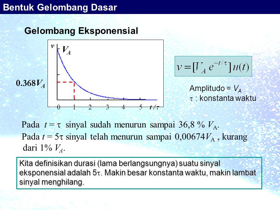 Pada t =  sinyal sudah menurun sampai 36,8 % V A. Gelombang Eksponensial v VAVA 0.368 V A 0 1 2 3 4 5 t /  Amplitudo = V A  : konstanta waktu Pada