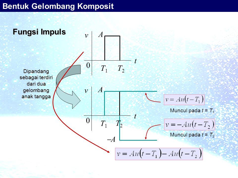 Fungsi Impuls t v 0 T 1 T 2 A Dipandang sebagai terdiri dari dua gelombang anak tangga Bentuk Gelombang Komposit t v 0 T1T1 A Muncul pada t = T 1 Munc