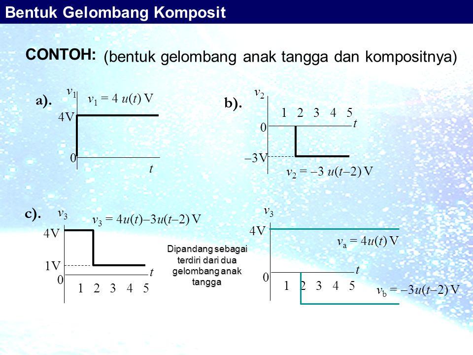 (bentuk gelombang anak tangga dan kompositnya) 0 t v3v3 1 2 3 4 5 4V v b =  3u(t  2) V v a = 4u(t) V Dipandang sebagai terdiri dari dua gelombang an