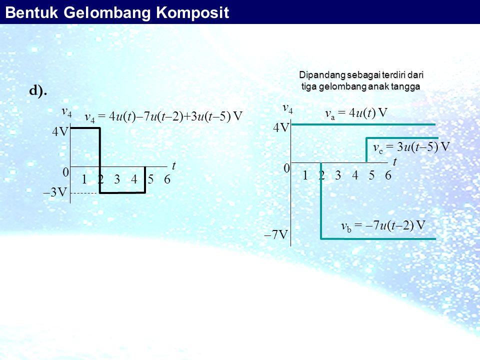 v 4 = 4u(t)  7u(t  2)+3u(t  5) V  7V 0 t v4v4 1 2 3 4 5 6 4V v a = 4u(t) V v b =  7u(t  2) V v c = 3u(t  5) V Dipandang sebagai terdiri dari ti