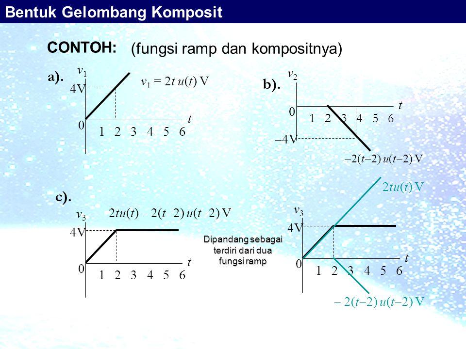 (fungsi ramp dan kompositnya) 2tu(t) V 0 t v3v3 1 2 3 4 5 6 4V  2(t  2) u(t  2) V Dipandang sebagai terdiri dari dua fungsi ramp 0 t v1v1 1 2 3 4 5