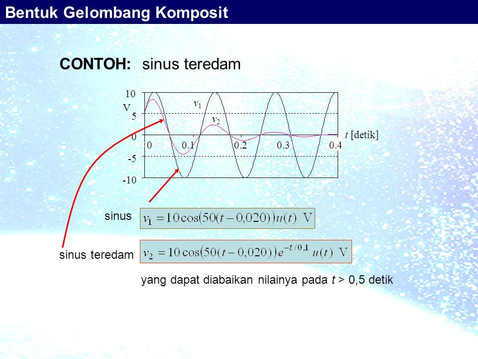 Bentuk Gelombang Komposit sinus teredam yang dapat diabaikan nilainya pada t > 0,5 detik CONTOH: v1v1 v2v2 t [detik] 00.10.20.30.4 -10 -5 0 5 10 V sin